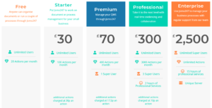 jomo247 qms software pricing