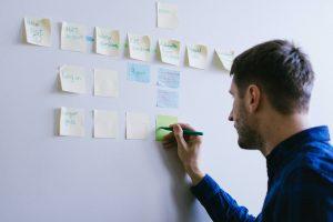 business process automation processes compliance automation
